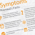 Raynaud's Symptoms Infographic
